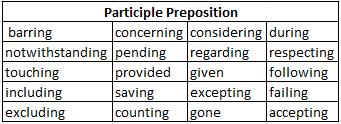 Participle Preposition