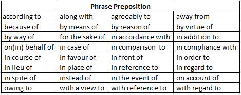 Phrase Preposition